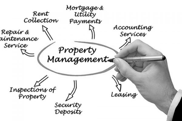 Investing in a property Manager